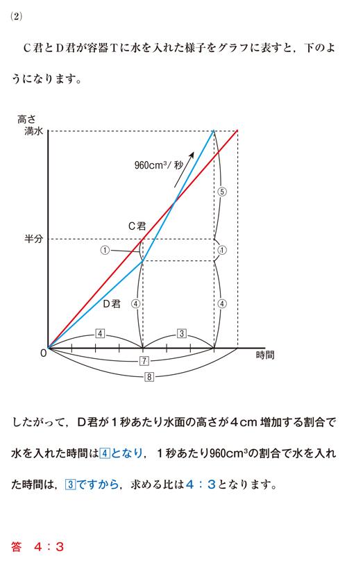 26-kaijo-01-04-a02a.jpg