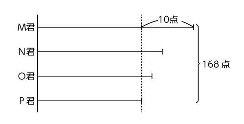 26-sokoin-04-zu01a.jpg