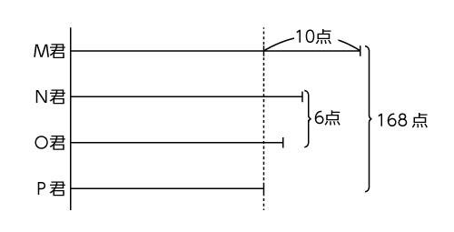 26-sokoin-04-zu02b.jpg
